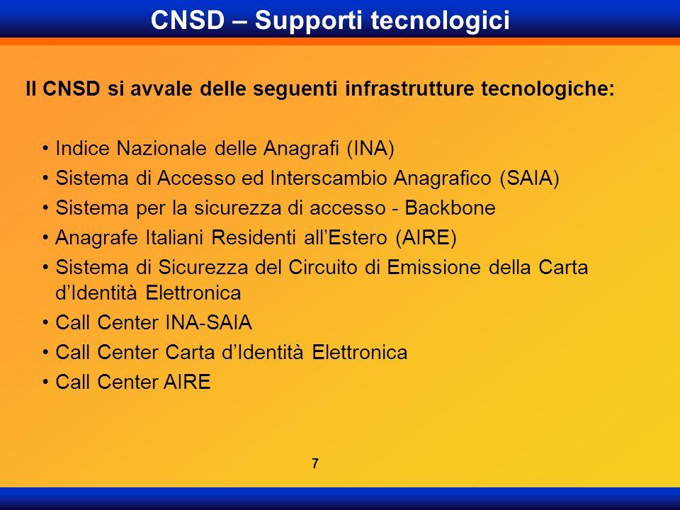 CNSD – Supporti tecnologici Il CNSD si avvale delle seguenti infrastrutture tecnologiche: Indice Nazionale delle Anagrafi (INA) Sistema di Accesso ed