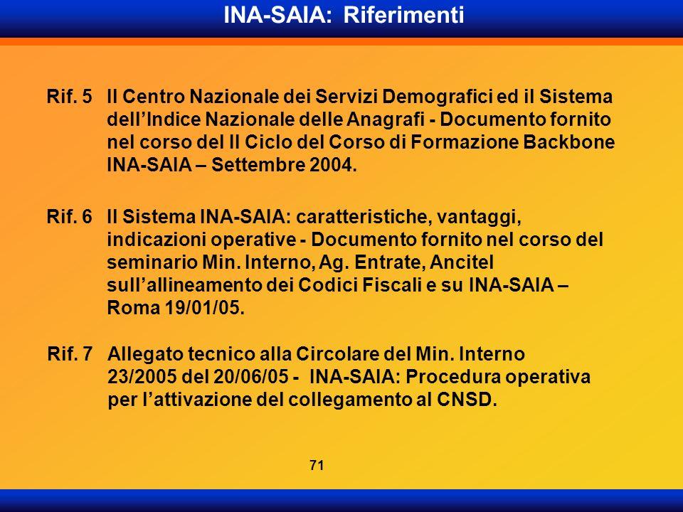 INA-SAIA: Riferimenti Rif. 7Allegato tecnico alla Circolare del Min. Interno 23/2005 del 20/06/05 - INA-SAIA: Procedura operativa per lattivazione del