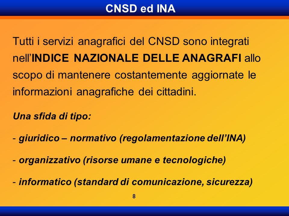 CNSD ed INA Tutti i servizi anagrafici del CNSD sono integrati nellINDICE NAZIONALE DELLE ANAGRAFI allo scopo di mantenere costantemente aggiornate le