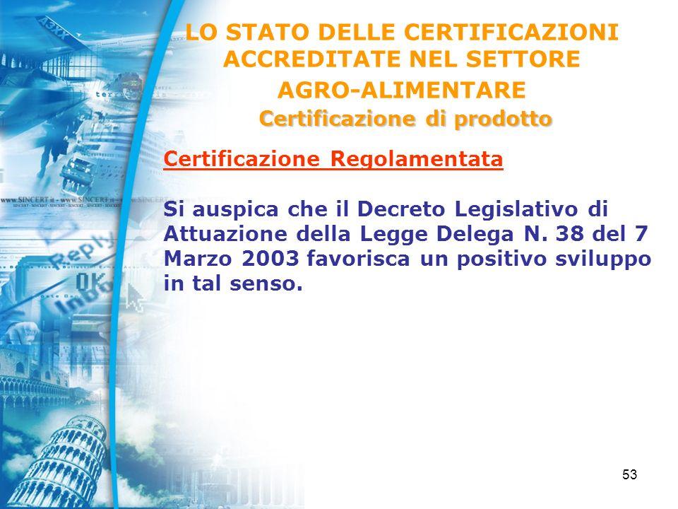 53 Certificazione Regolamentata Si auspica che il Decreto Legislativo di Attuazione della Legge Delega N.