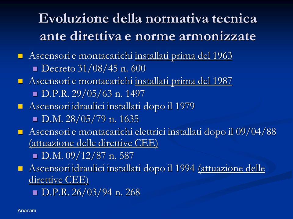 Anacam Evoluzione della normativa tecnica ante direttiva e norme armonizzate Ascensori e montacarichi installati prima del 1963 Ascensori e montacarichi installati prima del 1963 Decreto 31/08/45 n.