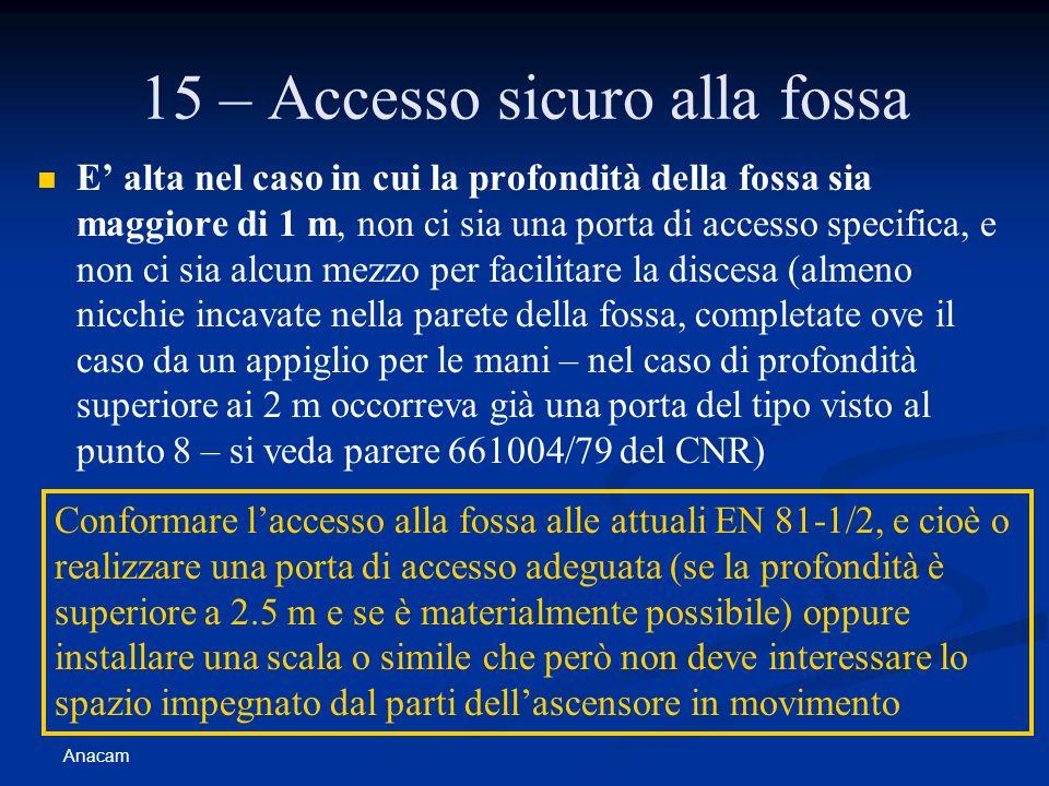Anacam 15 – Accesso sicuro alla fossa E alta nel caso in cui la profondità della fossa sia maggiore di 1 m, non ci sia una porta di accesso specifica,