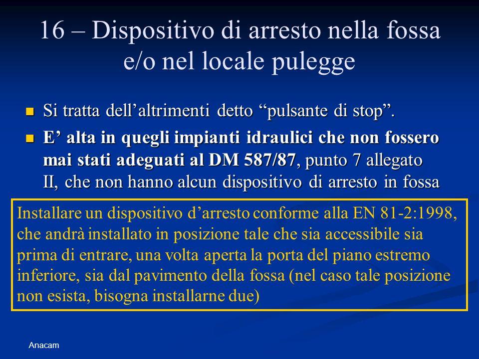 Anacam 16 – Dispositivo di arresto nella fossa e/o nel locale pulegge Si tratta dellaltrimenti detto pulsante di stop.