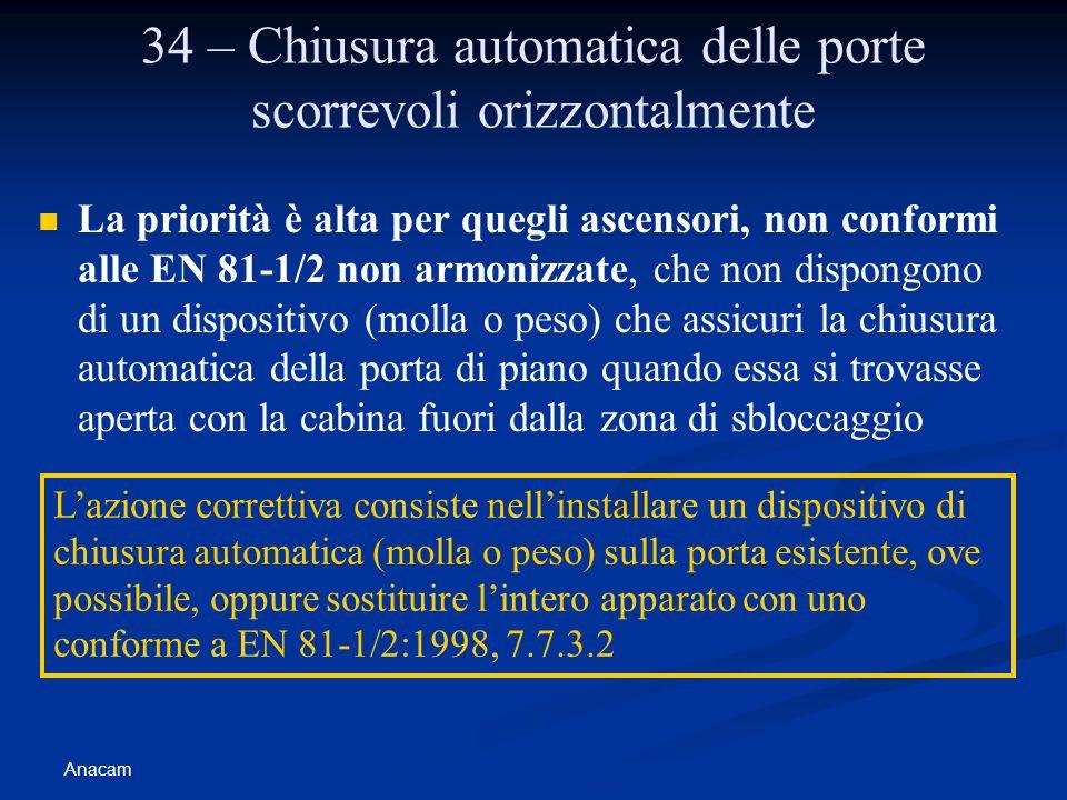 Anacam 34 – Chiusura automatica delle porte scorrevoli orizzontalmente La priorità è alta per quegli ascensori, non conformi alle EN 81-1/2 non armoni