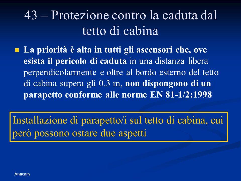 Anacam 43 – Protezione contro la caduta dal tetto di cabina La priorità è alta in tutti gli ascensori che, ove esista il pericolo di caduta in una dis