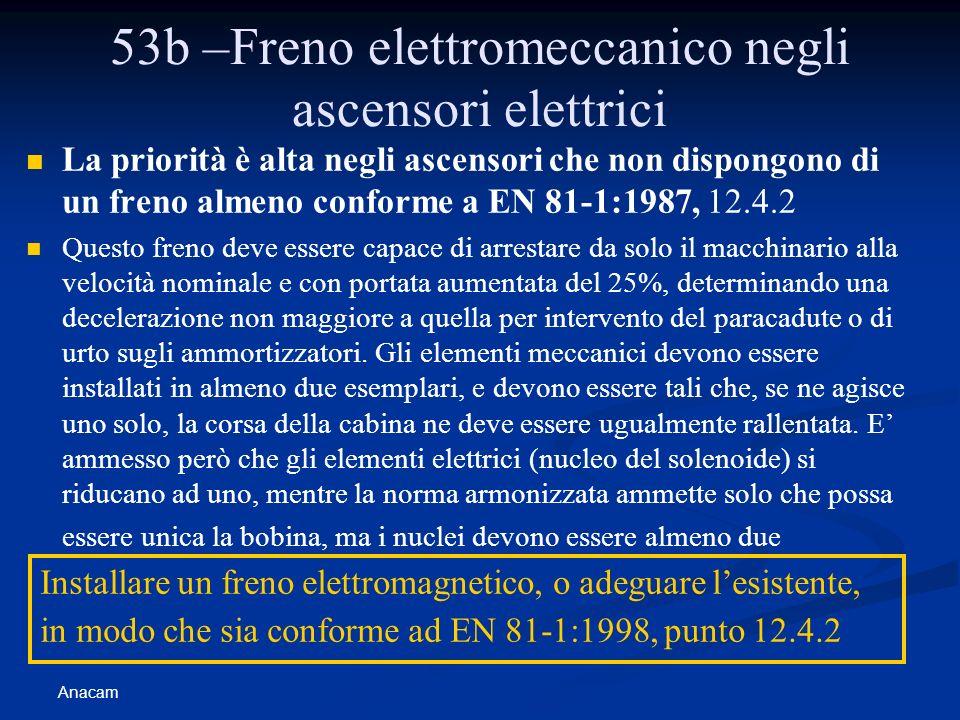 Anacam 53b –Freno elettromeccanico negli ascensori elettrici La priorità è alta negli ascensori che non dispongono di un freno almeno conforme a EN 81