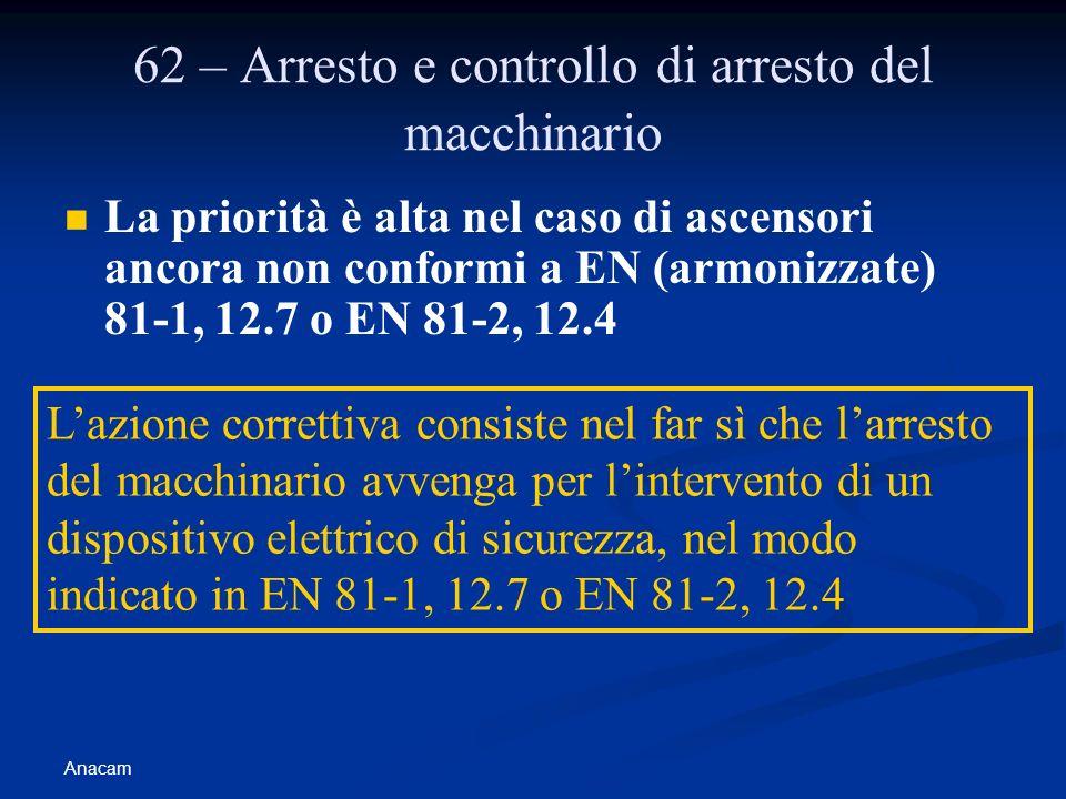 Anacam 62 – Arresto e controllo di arresto del macchinario La priorità è alta nel caso di ascensori ancora non conformi a EN (armonizzate) 81-1, 12.7 o EN 81-2, 12.4 Lazione correttiva consiste nel far sì che larresto del macchinario avvenga per lintervento di un dispositivo elettrico di sicurezza, nel modo indicato in EN 81-1, 12.7 o EN 81-2, 12.4