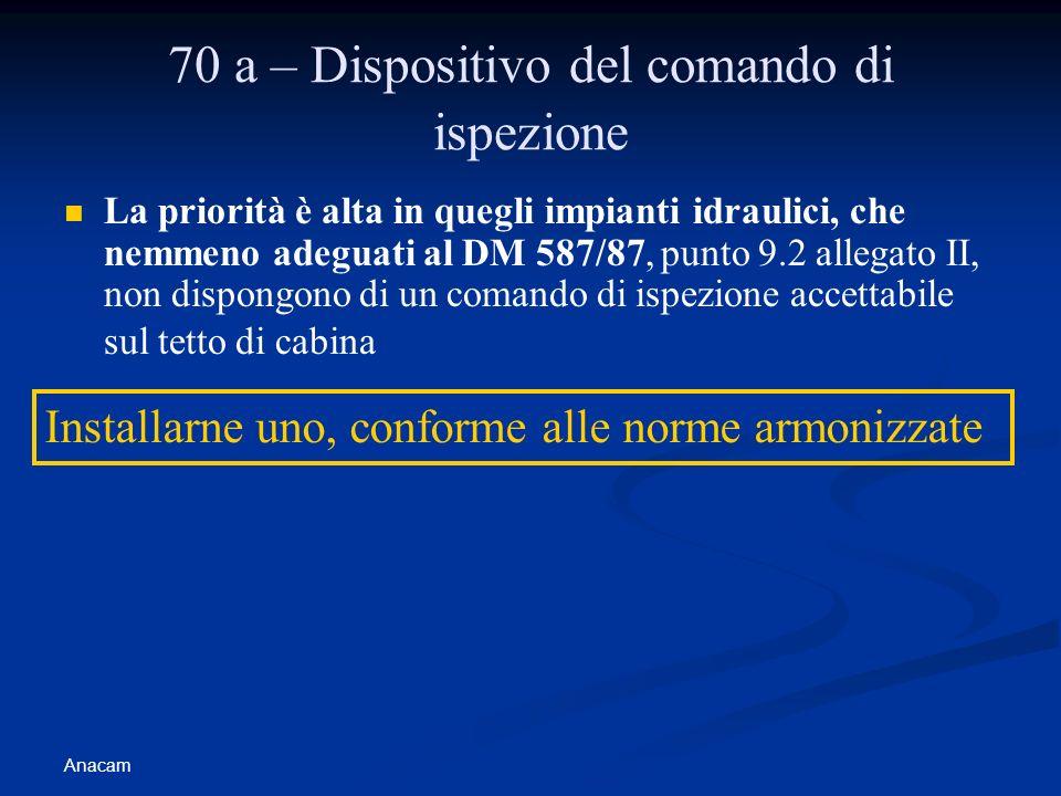 Anacam 70 a – Dispositivo del comando di ispezione La priorità è alta in quegli impianti idraulici, che nemmeno adeguati al DM 587/87, punto 9.2 alleg