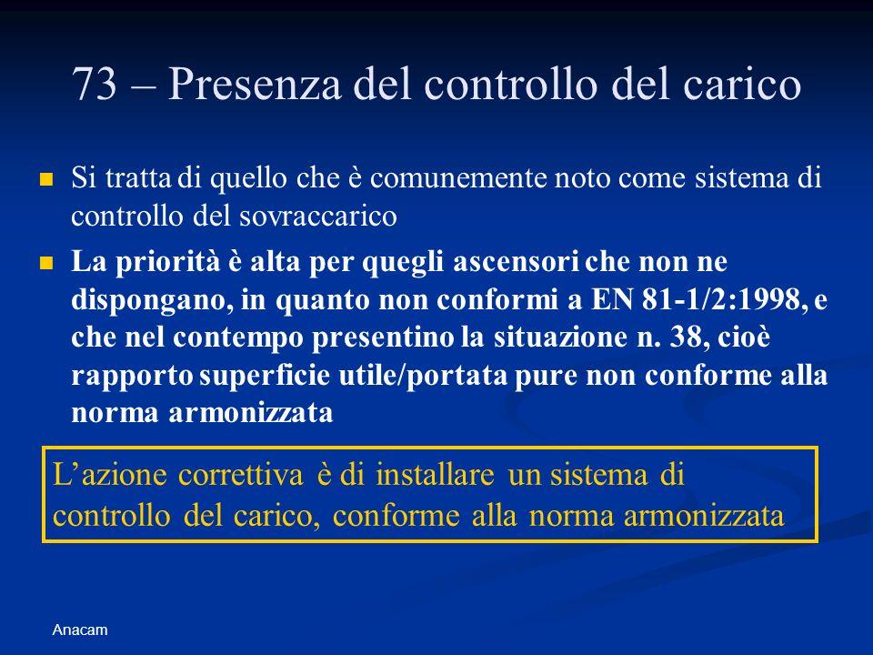 Anacam 73 – Presenza del controllo del carico Si tratta di quello che è comunemente noto come sistema di controllo del sovraccarico La priorità è alta
