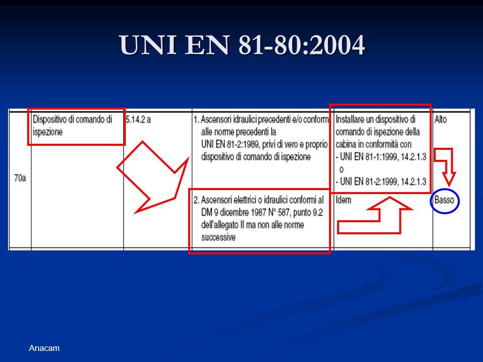 Anacam UNI EN 81-80:2004