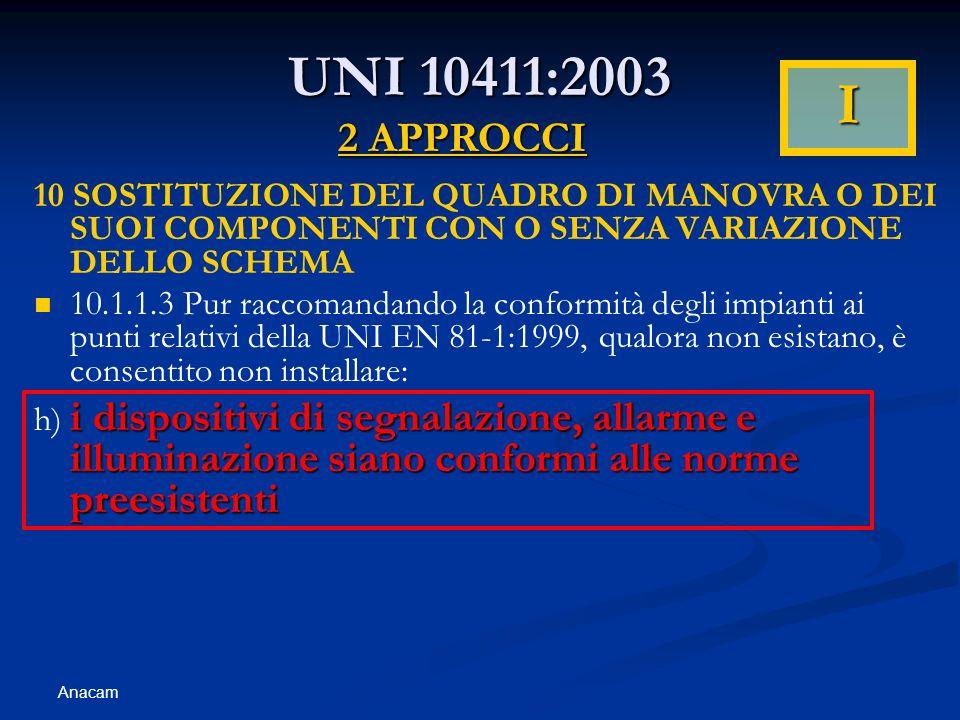 Anacam UNI 10411:2003 10 SOSTITUZIONE DEL QUADRO DI MANOVRA O DEI SUOI COMPONENTI CON O SENZA VARIAZIONE DELLO SCHEMA 10.1.1.3 Pur raccomandando la conformità degli impianti ai punti relativi della UNI EN 81-1:1999, qualora non esistano, è consentito non installare: i dispositivi di segnalazione, allarme e illuminazione siano conformi alle norme preesistenti h) i dispositivi di segnalazione, allarme e illuminazione siano conformi alle norme preesistenti 2 APPROCCI I