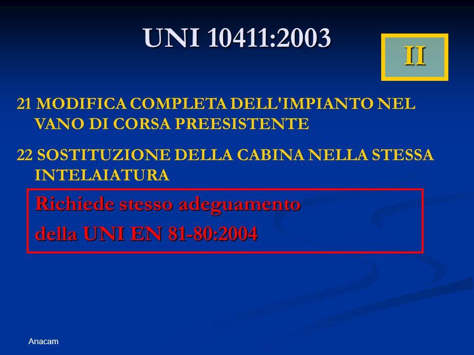 Anacam UNI 10411:2003 21 MODIFICA COMPLETA DELL'IMPIANTO NEL VANO DI CORSA PREESISTENTE 22 SOSTITUZIONE DELLA CABINA NELLA STESSA INTELAIATURA Richied