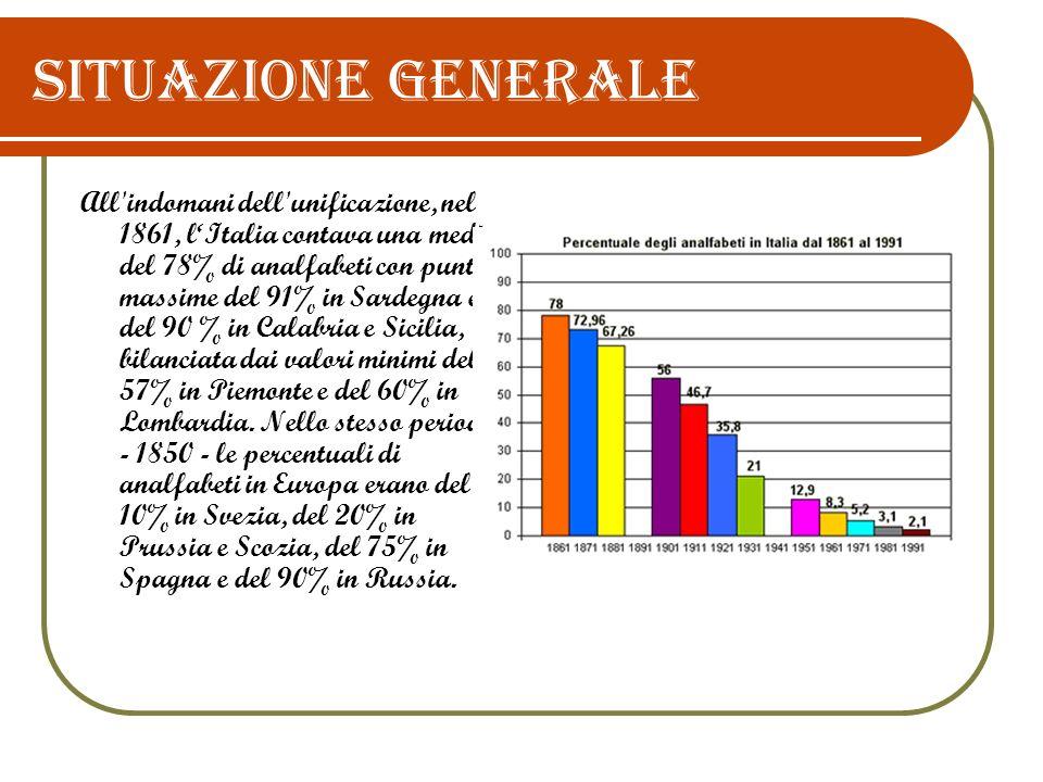 Situazione generale All'indomani dell'unificazione, nel 1861, lItalia contava una media del 78% di analfabeti con punte massime del 91% in Sardegna e