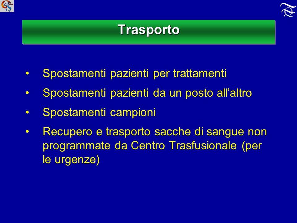 TrasportoTrasporto Spostamenti pazienti per trattamenti Spostamenti pazienti da un posto allaltro Spostamenti campioni Recupero e trasporto sacche di sangue non programmate da Centro Trasfusionale (per le urgenze)
