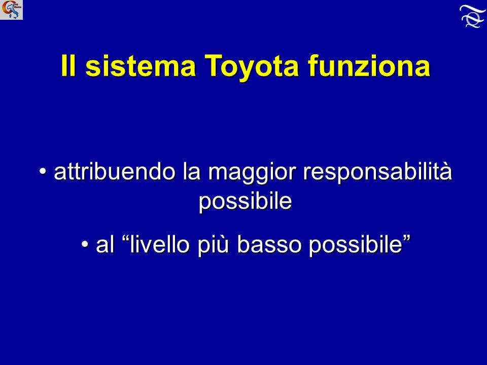 Il sistema Toyota funziona attribuendo la maggior responsabilità possibile attribuendo la maggior responsabilità possibile al livello più basso possibile al livello più basso possibile