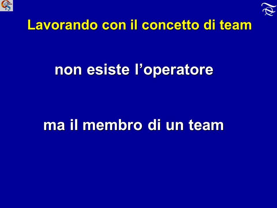 Lavorando con il concetto di team non esiste loperatore ma il membro di un team