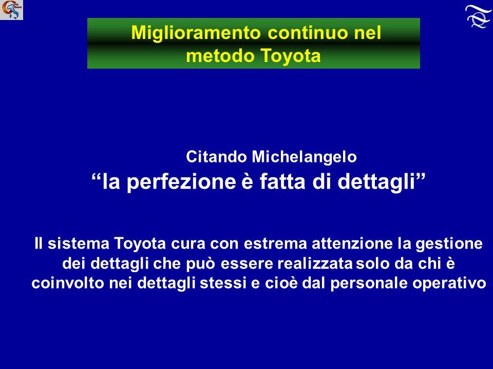 Citando Michelangelo la perfezione è fatta di dettagli Il sistema Toyota cura con estrema attenzione la gestione dei dettagli che può essere realizzata solo da chi è coinvolto nei dettagli stessi e cioè dal personale operativo Miglioramento continuo nel metodo Toyota