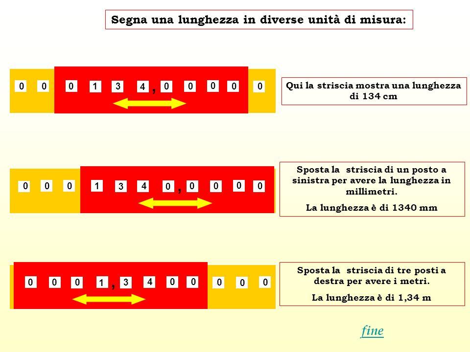 Segna una lunghezza in diverse unità di misura: Qui la striscia mostra una lunghezza di 134 cm 0 1 3 4 0 0 0 0, 0 0 0 1 3 4 0 0 0 0 0, 0 0 0 Sposta la