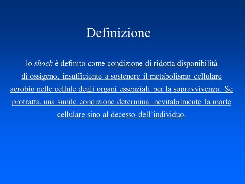 lo shock è definito come condizione di ridotta disponibilità di ossigeno, insufficiente a sostenere il metabolismo cellulare aerobio nelle cellule deg