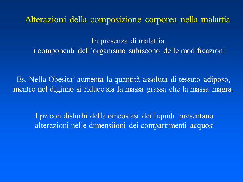 Alterazioni della composizione corporea nella malattia In presenza di malattia i componenti dellorganismo subiscono delle modificazioni Es. Nella Obes
