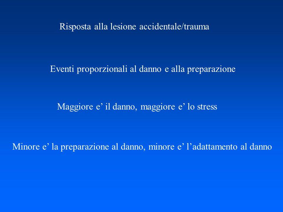 Risposta alla lesione accidentale/trauma Eventi proporzionali al danno e alla preparazione Maggiore e il danno, maggiore e lo stress Minore e la prepa