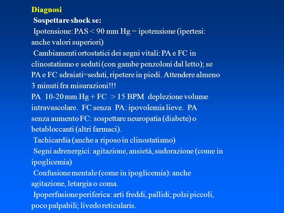 Diagnosi Sospettare shock se: Ipotensione: PAS < 90 mm Hg = ipotensione (ipertesi: anche valori superiori) Cambiamenti ortostatici dei segni vitali: P