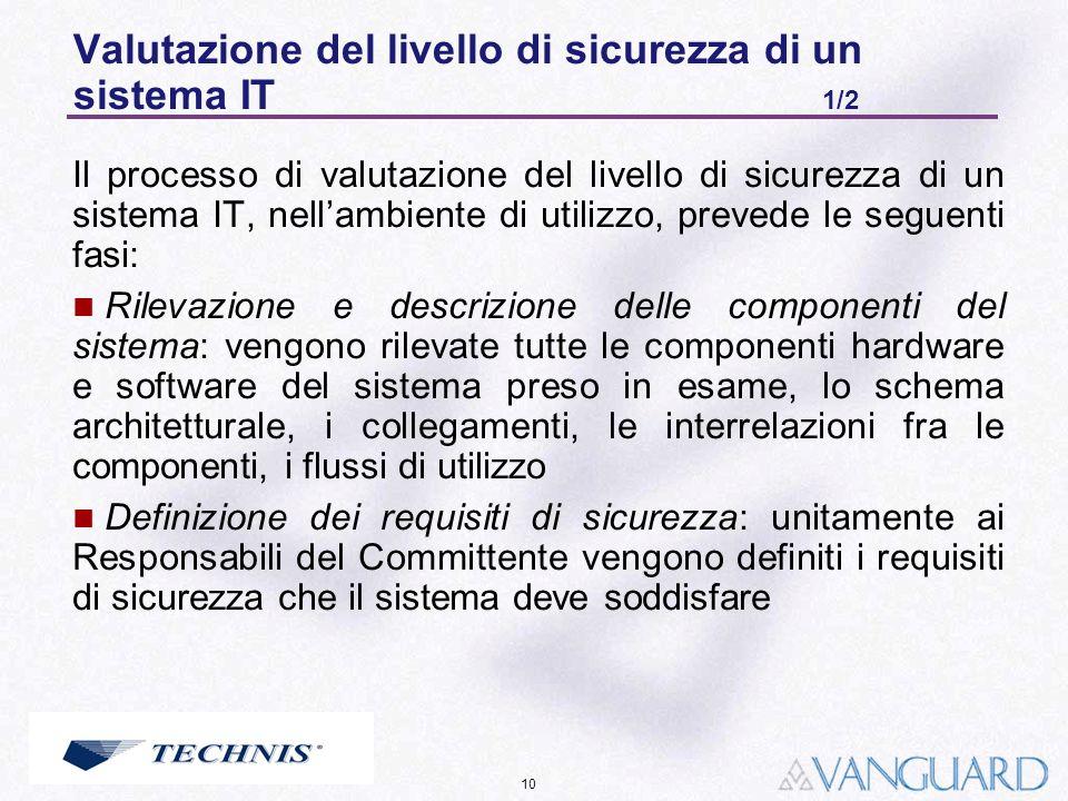 10 Valutazione del livello di sicurezza di un sistema IT 1/2 Il processo di valutazione del livello di sicurezza di un sistema IT, nellambiente di uti