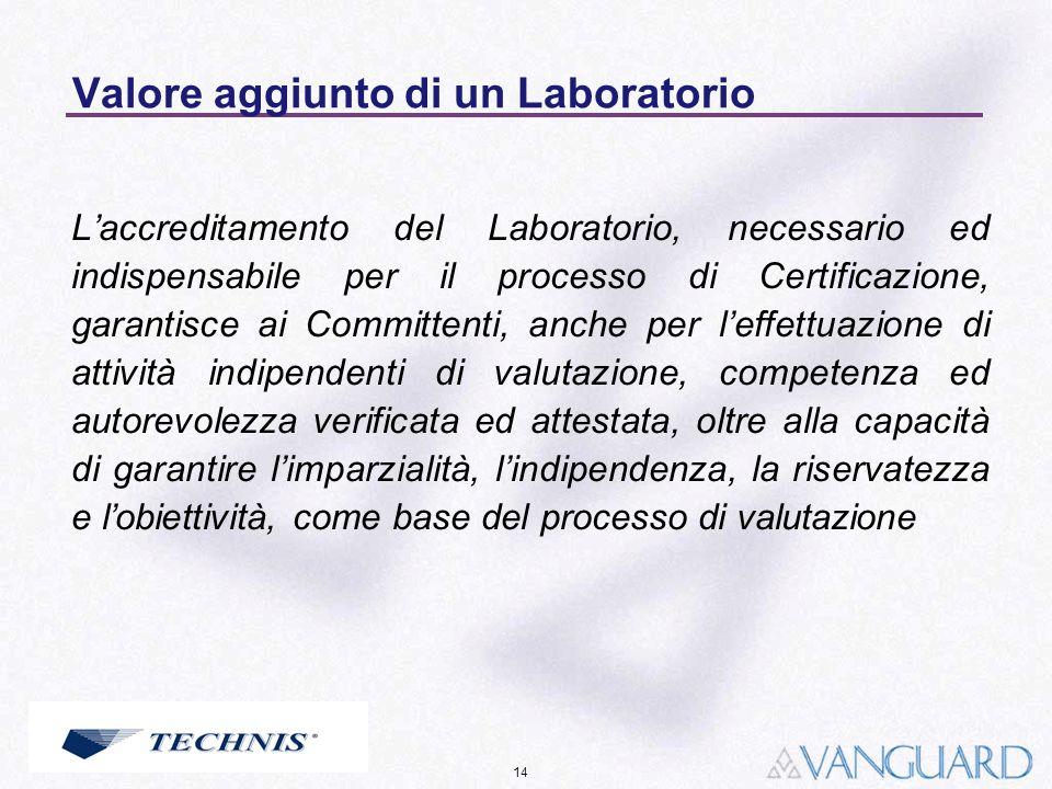 14 Valore aggiunto di un Laboratorio Laccreditamento del Laboratorio, necessario ed indispensabile per il processo di Certificazione, garantisce ai Co