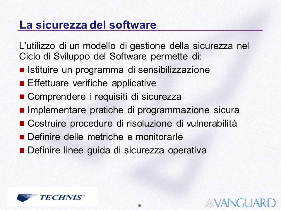 15 La sicurezza del software Lutilizzo di un modello di gestione della sicurezza nel Ciclo di Sviluppo del Software permette di: Istituire un programm