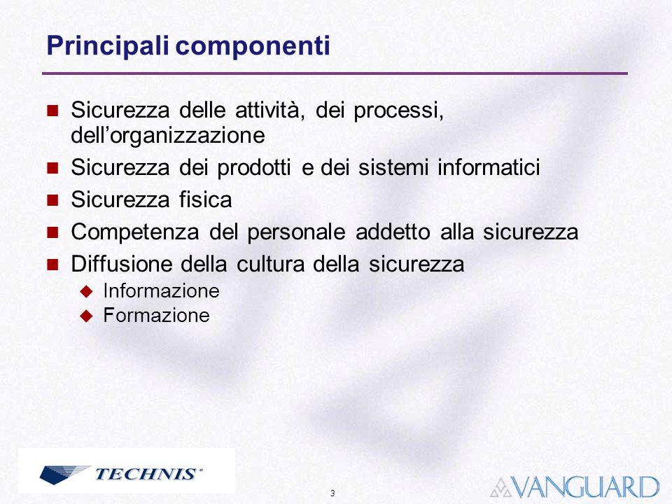 3 Principali componenti Sicurezza delle attività, dei processi, dellorganizzazione Sicurezza dei prodotti e dei sistemi informatici Sicurezza fisica C