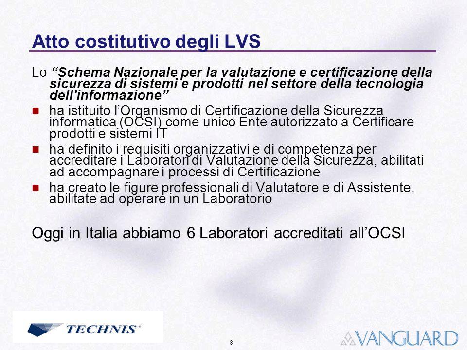 8 Atto costitutivo degli LVS Lo Schema Nazionale per la valutazione e certificazione della sicurezza di sistemi e prodotti nel settore della tecnologi