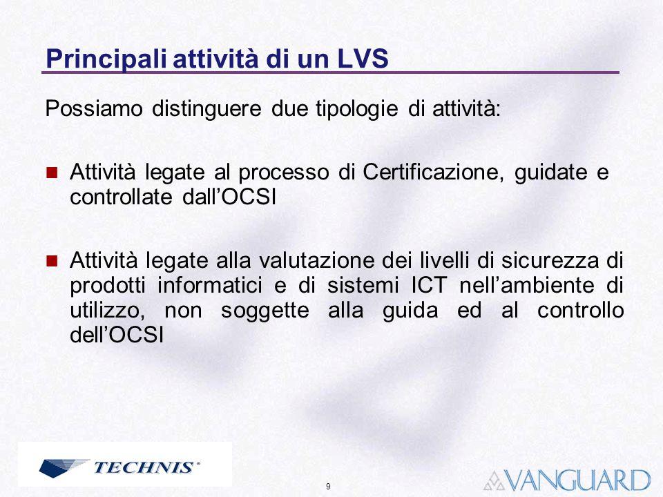 9 Principali attività di un LVS Possiamo distinguere due tipologie di attività: Attività legate al processo di Certificazione, guidate e controllate d