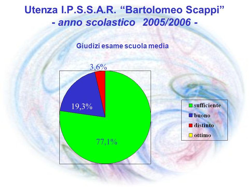Utenza I.P.S.S.A.R. Bartolomeo Scappi - anno scolastico 2005/2006 - Giudizi esame scuola media 77,1% 19,3% 3,6%