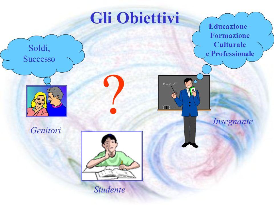 Gli Obiettivi Educazione - Formazione Culturale e Professionale Insegnante Soldi, Successo Genitori Studente ?