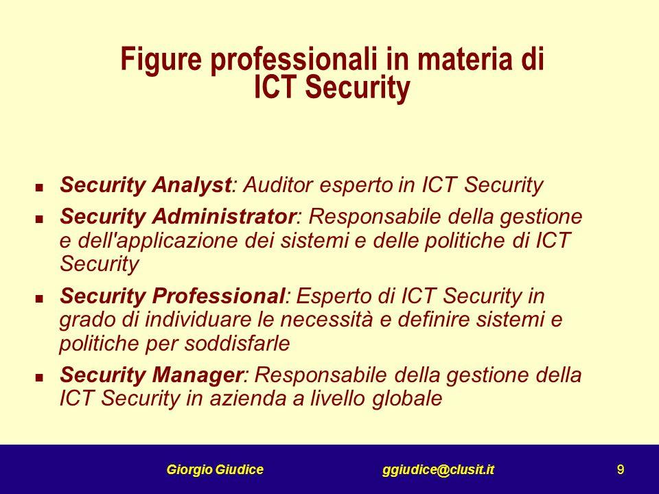 Giorgio Giudice ggiudice@clusit.it 10 Quali dovrebbero essere le figure soggette a certificazione .