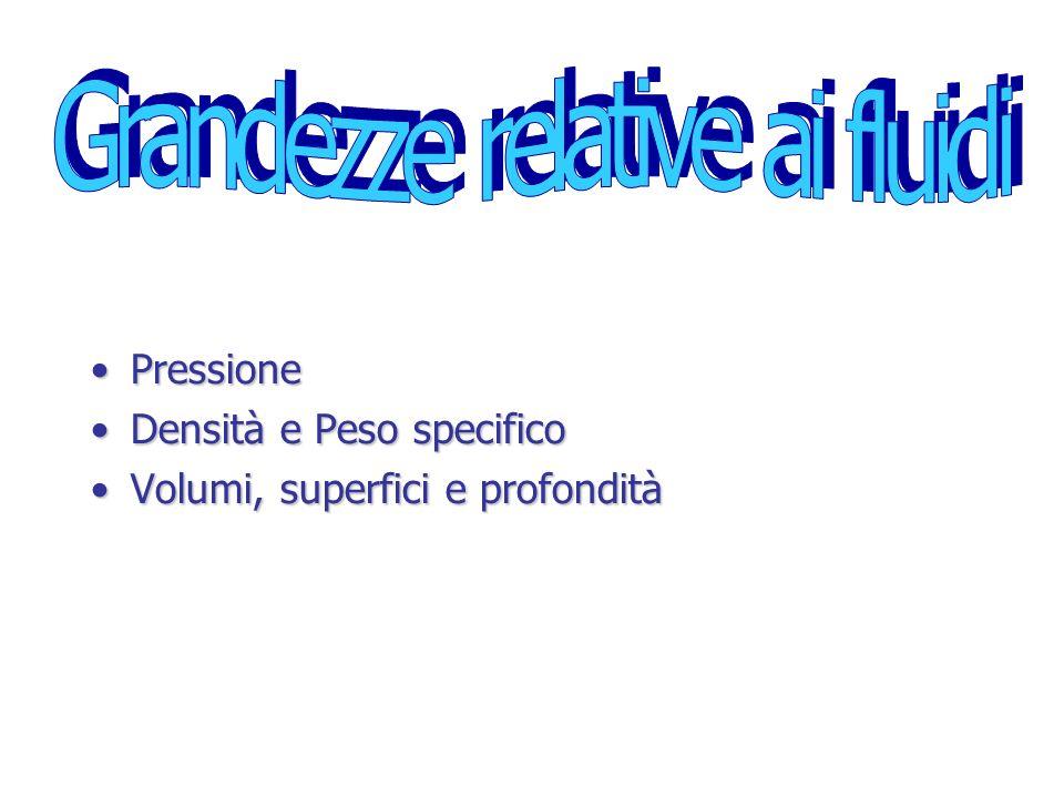 PressionePressione Densità e Peso specificoDensità e Peso specifico Volumi, superfici e profonditàVolumi, superfici e profondità