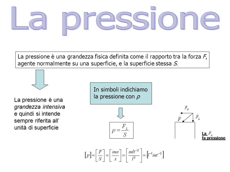 La pressione è una grandezza fisica definita come il rapporto tra la forza F, agente normalmente su una superficie, e la superficie stessa S. La press