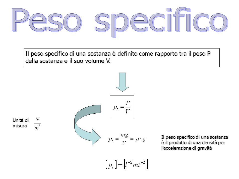 Il peso specifico di una sostanza è definito come rapporto tra il peso P della sostanza e il suo volume V. Il peso specifico di una sostanza è il prod