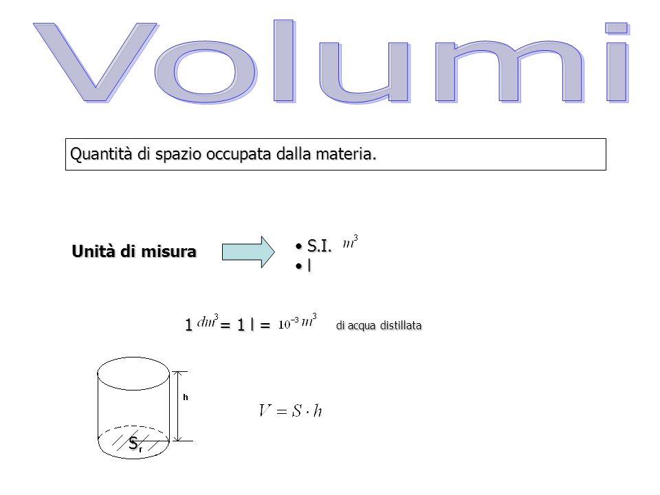 Quantità di spazio occupata dalla materia. Unità di misura S.I. S.I. l l 1 = 1 l = di acqua distillata di acqua distillata S