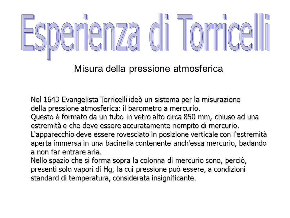 Misura della pressione atmosferica Nel 1643 Evangelista Torricelli ideò un sistema per la misurazione della pressione atmosferica: il barometro a merc