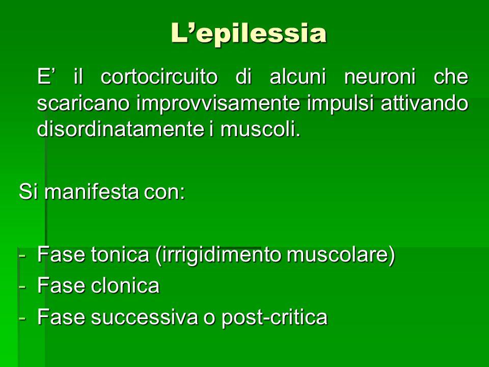 Lepilessia E il cortocircuito di alcuni neuroni che scaricano improvvisamente impulsi attivando disordinatamente i muscoli. E il cortocircuito di alcu