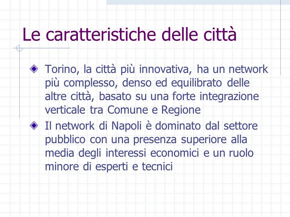 Le caratteristiche delle città Torino, la città più innovativa, ha un network più complesso, denso ed equilibrato delle altre città, basato su una forte integrazione verticale tra Comune e Regione Il network di Napoli è dominato dal settore pubblico con una presenza superiore alla media degli interessi economici e un ruolo minore di esperti e tecnici