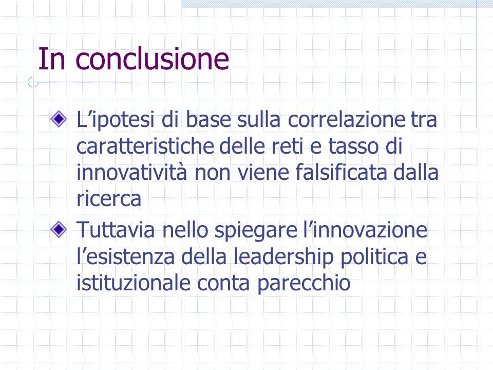 In conclusione Lipotesi di base sulla correlazione tra caratteristiche delle reti e tasso di innovatività non viene falsificata dalla ricerca Tuttavia
