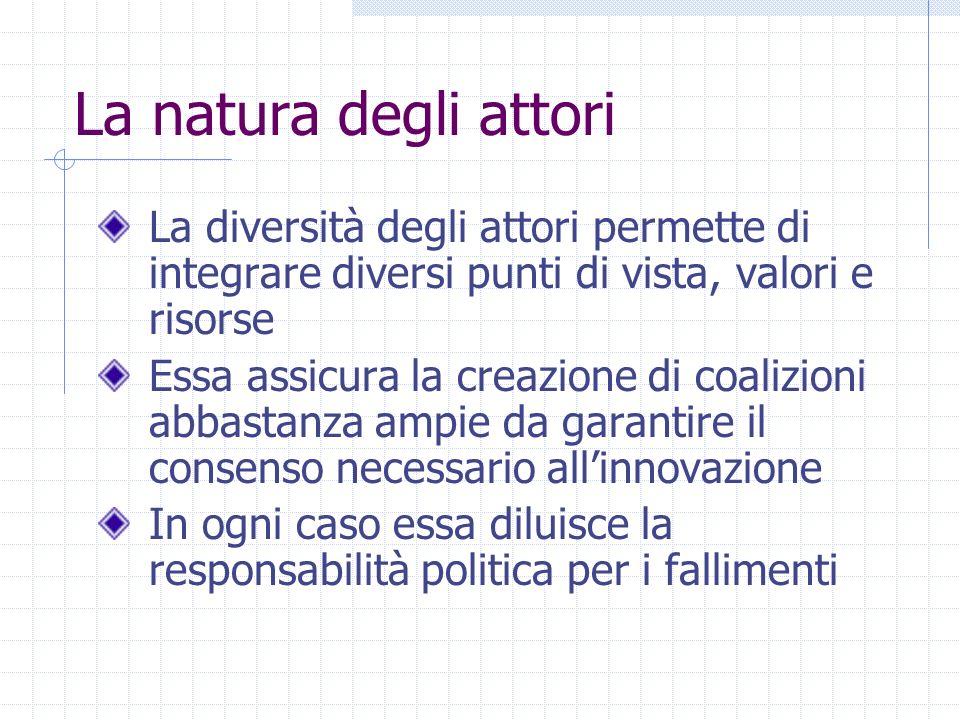 La natura degli attori La diversità degli attori permette di integrare diversi punti di vista, valori e risorse Essa assicura la creazione di coalizio