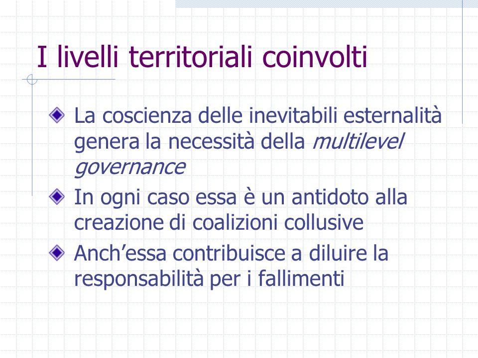 I livelli territoriali coinvolti La coscienza delle inevitabili esternalità genera la necessità della multilevel governance In ogni caso essa è un antidoto alla creazione di coalizioni collusive Anchessa contribuisce a diluire la responsabilità per i fallimenti