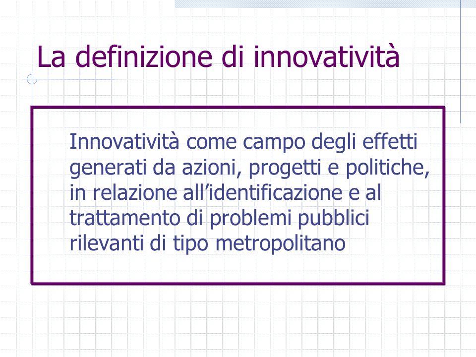 La definizione di innovatività Innovatività come campo degli effetti generati da azioni, progetti e politiche, in relazione allidentificazione e al trattamento di problemi pubblici rilevanti di tipo metropolitano