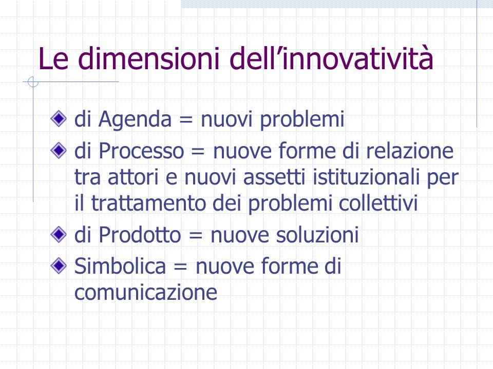 Le dimensioni dellinnovatività di Agenda = nuovi problemi di Processo = nuove forme di relazione tra attori e nuovi assetti istituzionali per il trattamento dei problemi collettivi di Prodotto = nuove soluzioni Simbolica = nuove forme di comunicazione