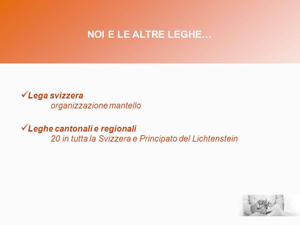 NOI E LE ALTRE LEGHE… Leghe cantonali e regionali 20 in tutta la Svizzera e Principato del Lichtenstein Lega svizzera organizzazione mantello