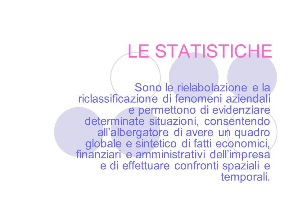 LE STATISTICHE Sono le rielabolazione e la riclassificazione di fenomeni aziendali e permettono di evidenziare determinate situazioni, consentendo all