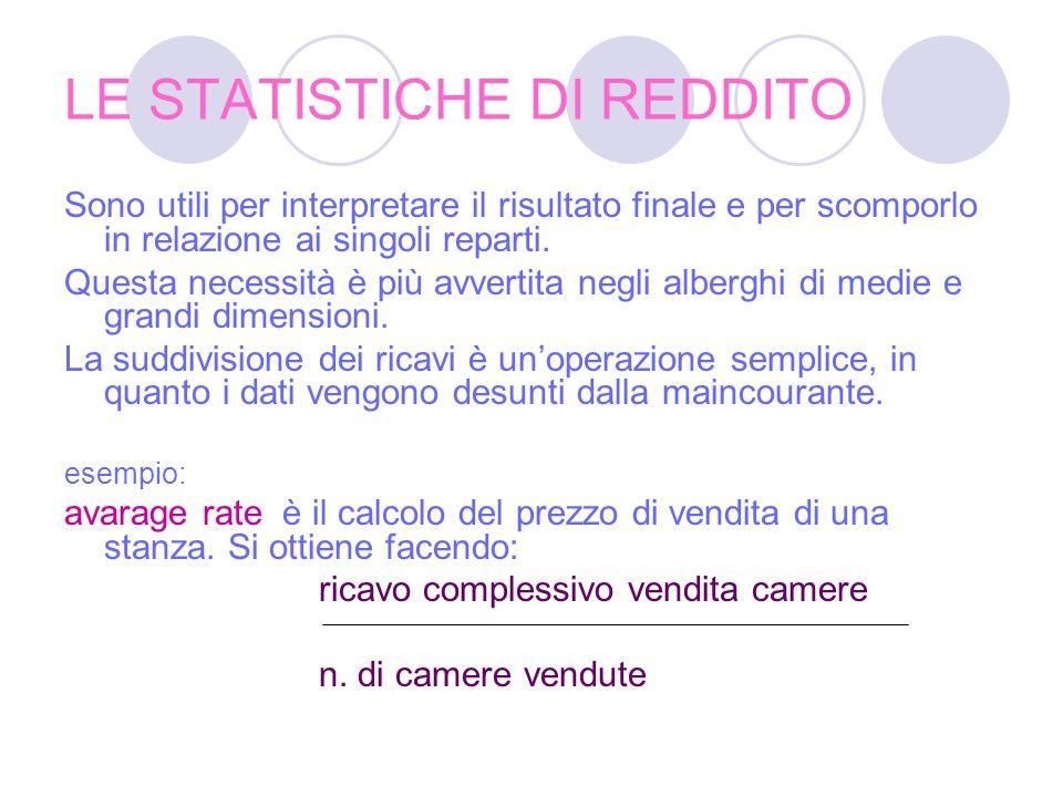 LE STATISTICHE DI REDDITO Sono utili per interpretare il risultato finale e per scomporlo in relazione ai singoli reparti.